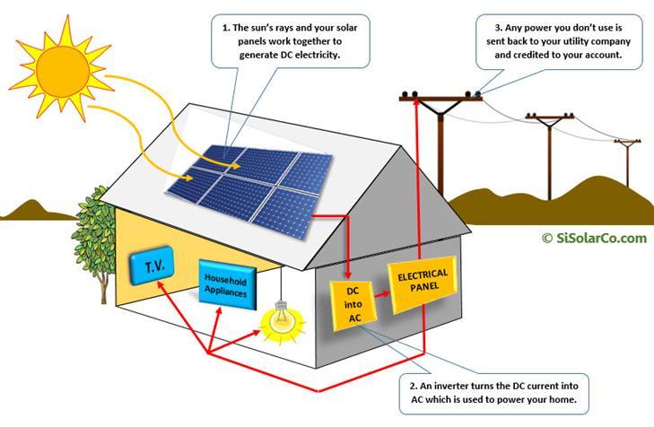 solar-simplified